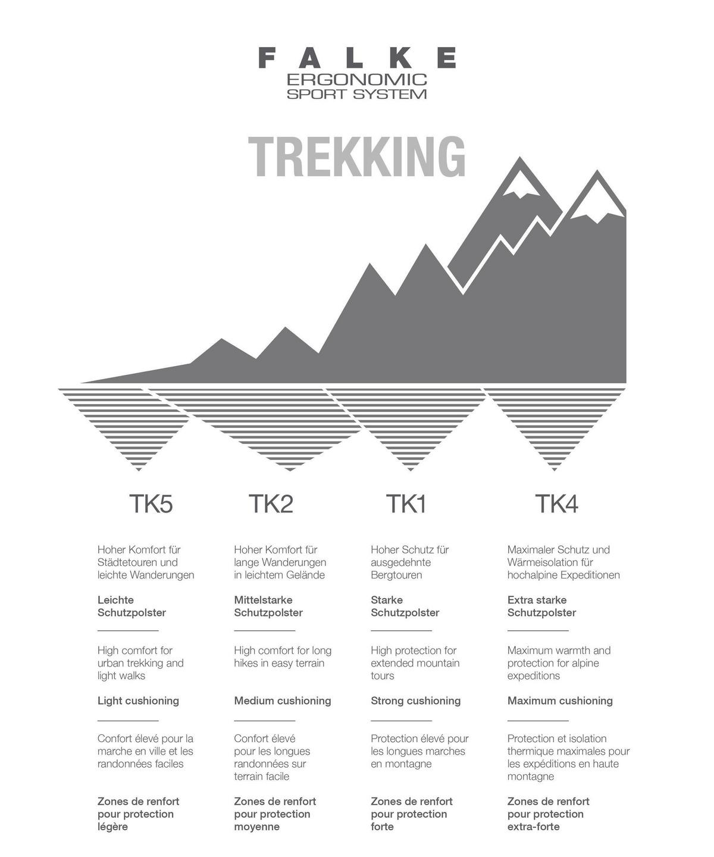 Falke TK 5 short Women  Trekkingsocken Damen